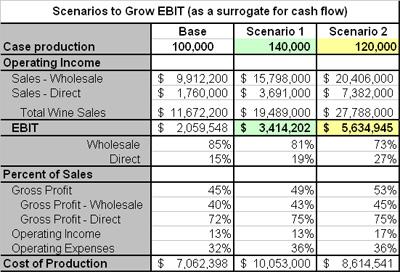 Scenarios_to_grow_EBIT_400px